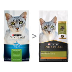 pro-plan-focus-cat-weight-management-chicken-rice